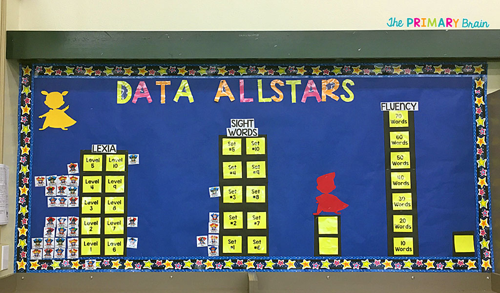 Classroom Decor Superhero ~ Tracking student data in my first grade classroom the