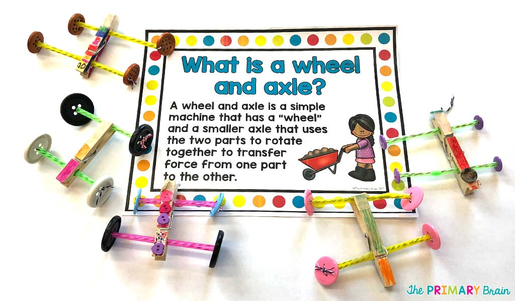 Learn About Simple Machines By Racing Race Cars The Primary Brain